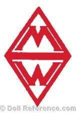 Montgomery Wards trademark 1915